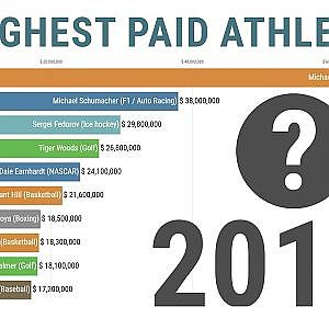 TOP 10 WORLD'S HIGHEST PAID ATHLETES (1990-2019) - YouTube
