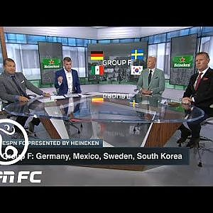 'This is not a good team': Assessing Mexico's prospects in the World Cup | ESPN FC - YouTube
