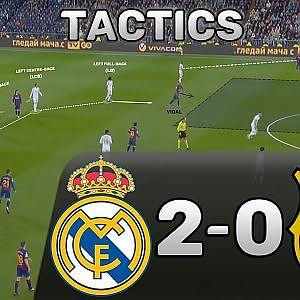 Real Madrid Forum