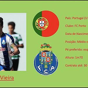 Fabio Vieira (FC Porto / Portugal) 2019 Highlights - YouTube